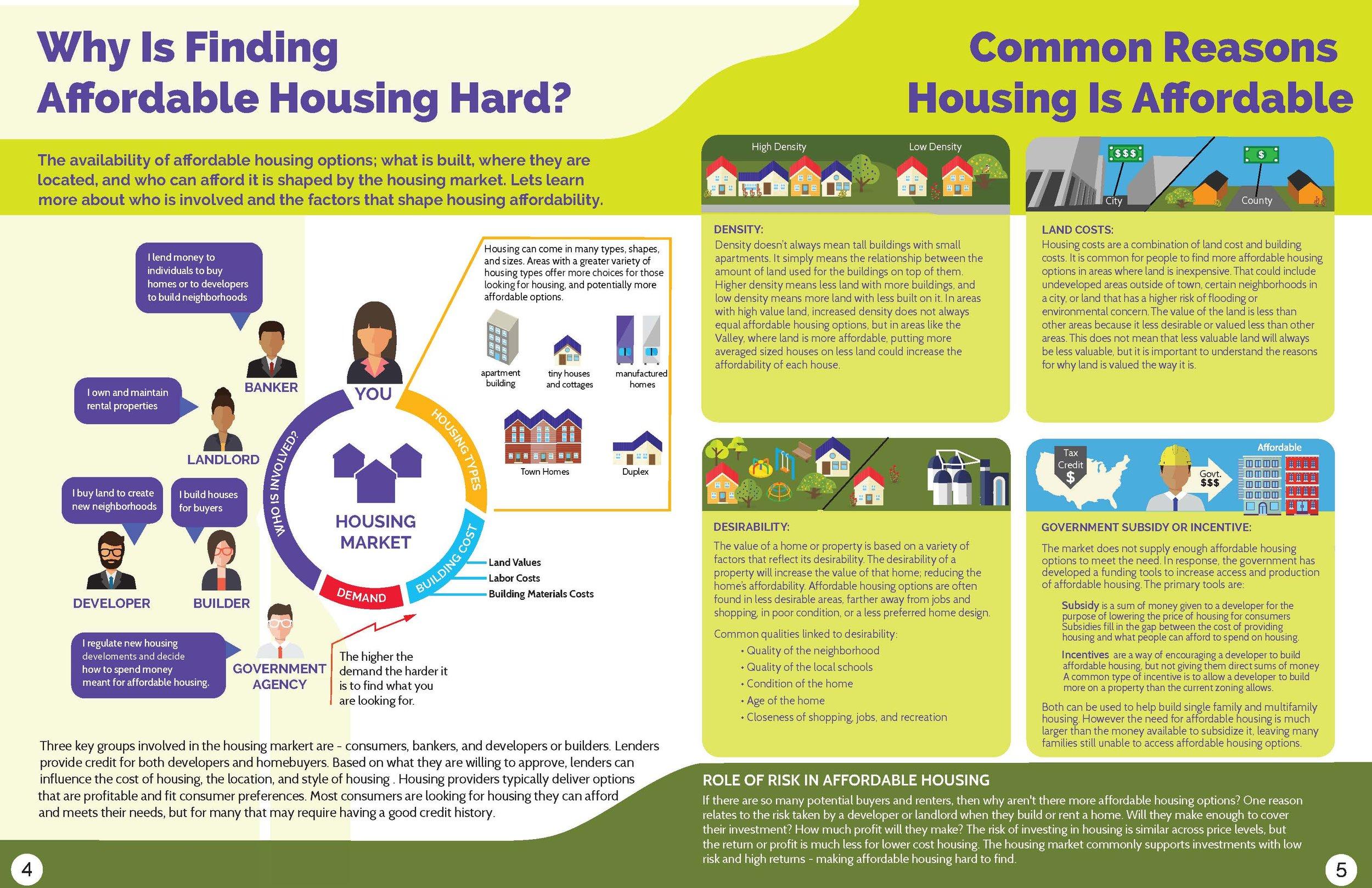 housing-level1-english-poster 3.jpg