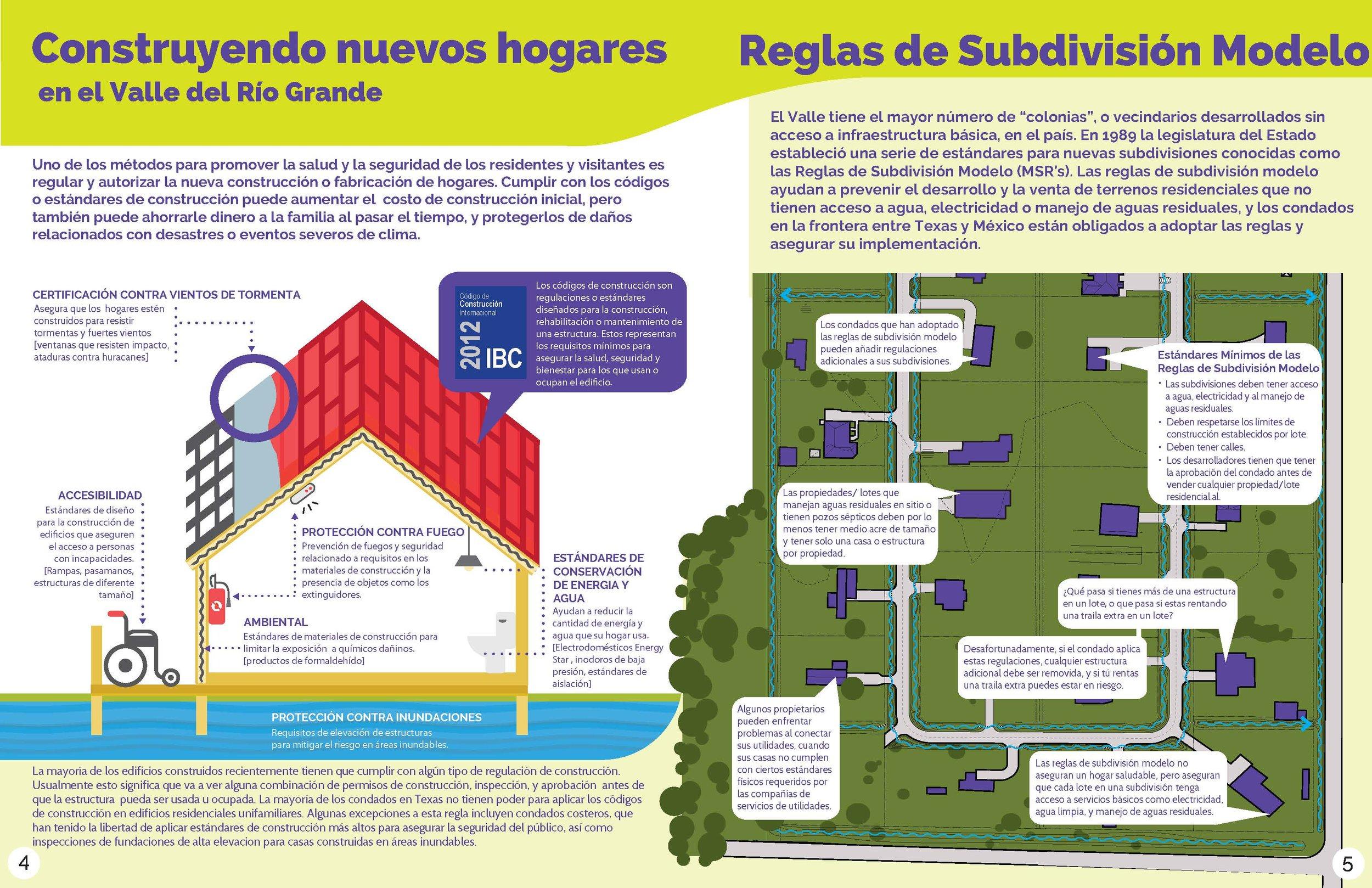 housing-level2-SPANISH-poster 3.jpg