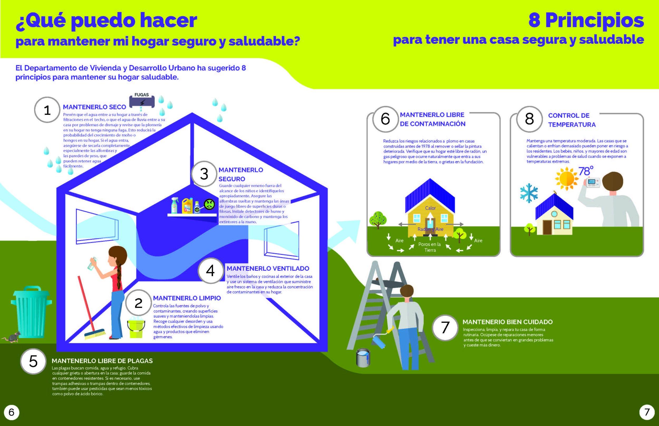 housing-level2-SPANISH-poster 4.jpg