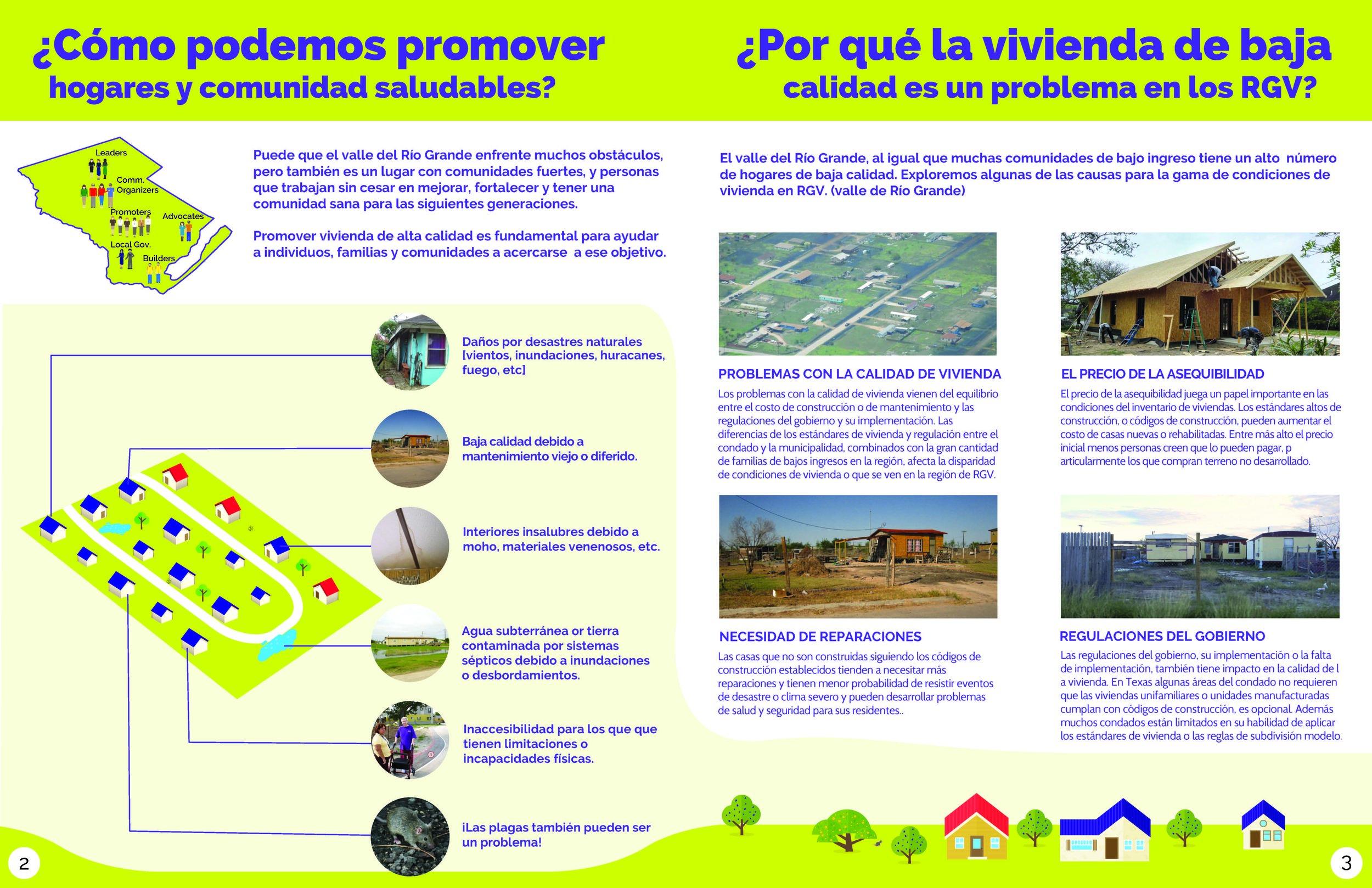 housing-level2-SPANISH-poster 2.jpg