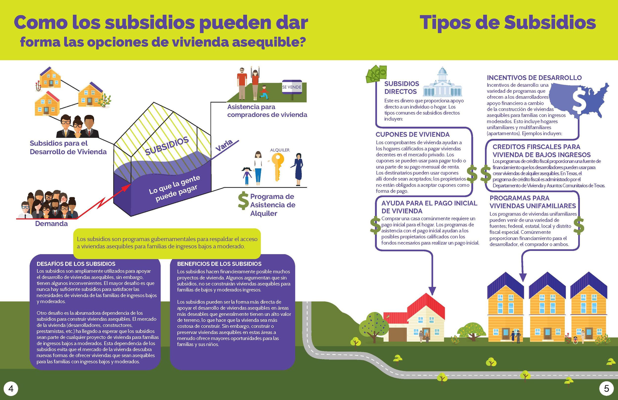housing-level3-SPANISH-poster 3.jpg