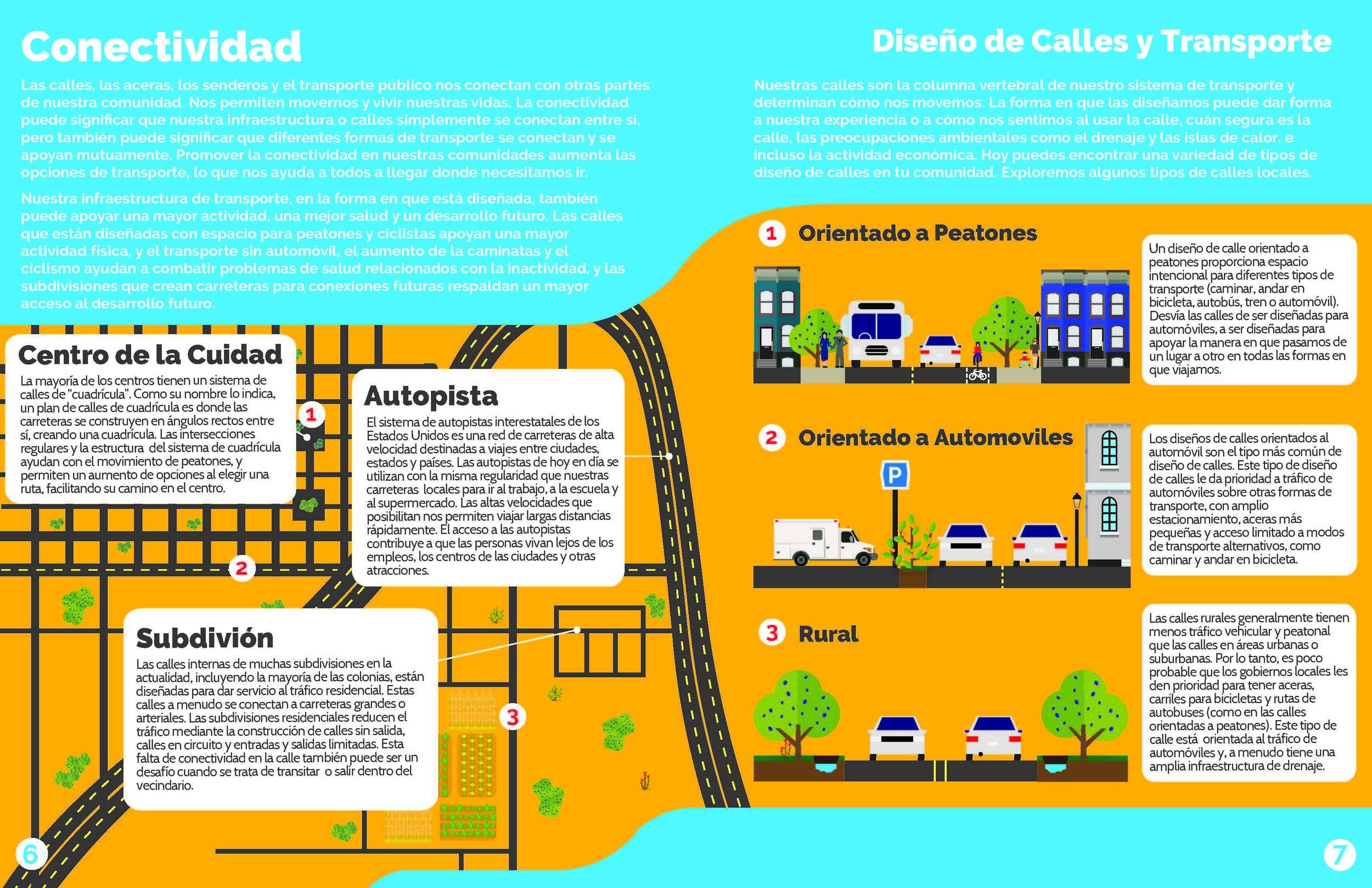 PLANNING + DEVELOPMENT LEVEL 2_posters_SPANISH 4.jpg