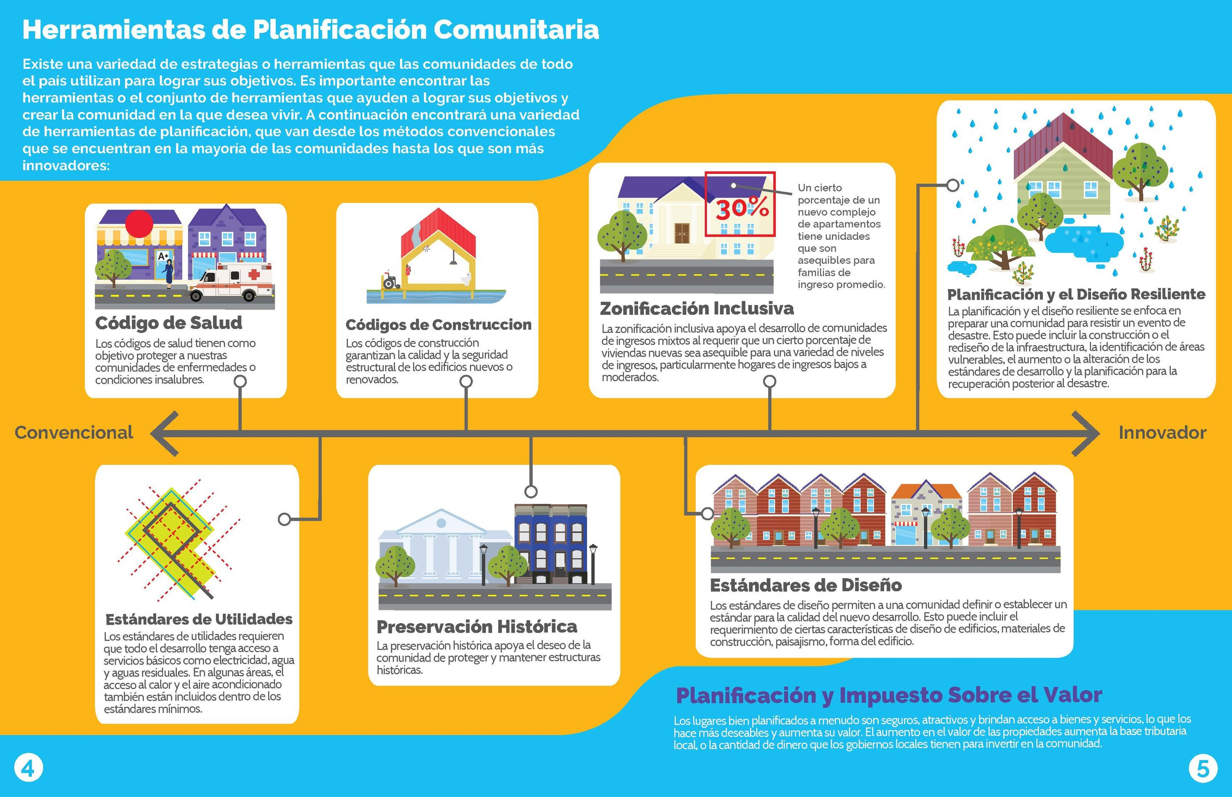PLANNING + DEVELOPMENT LEVEL 3_posters_SPANISH 3.jpg