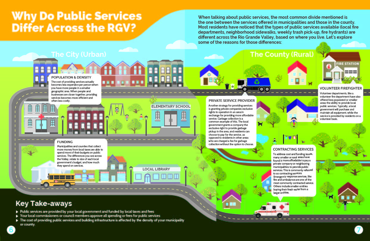 Public Service Level 1 6-7_Final-01.jpg