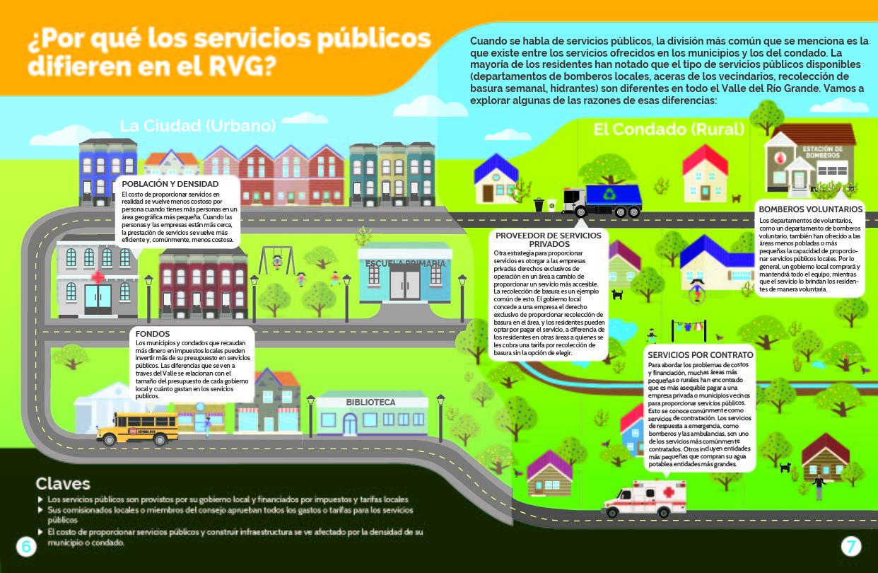 Public Service Level 1 6-7_SPANISH_Final-01.jpg