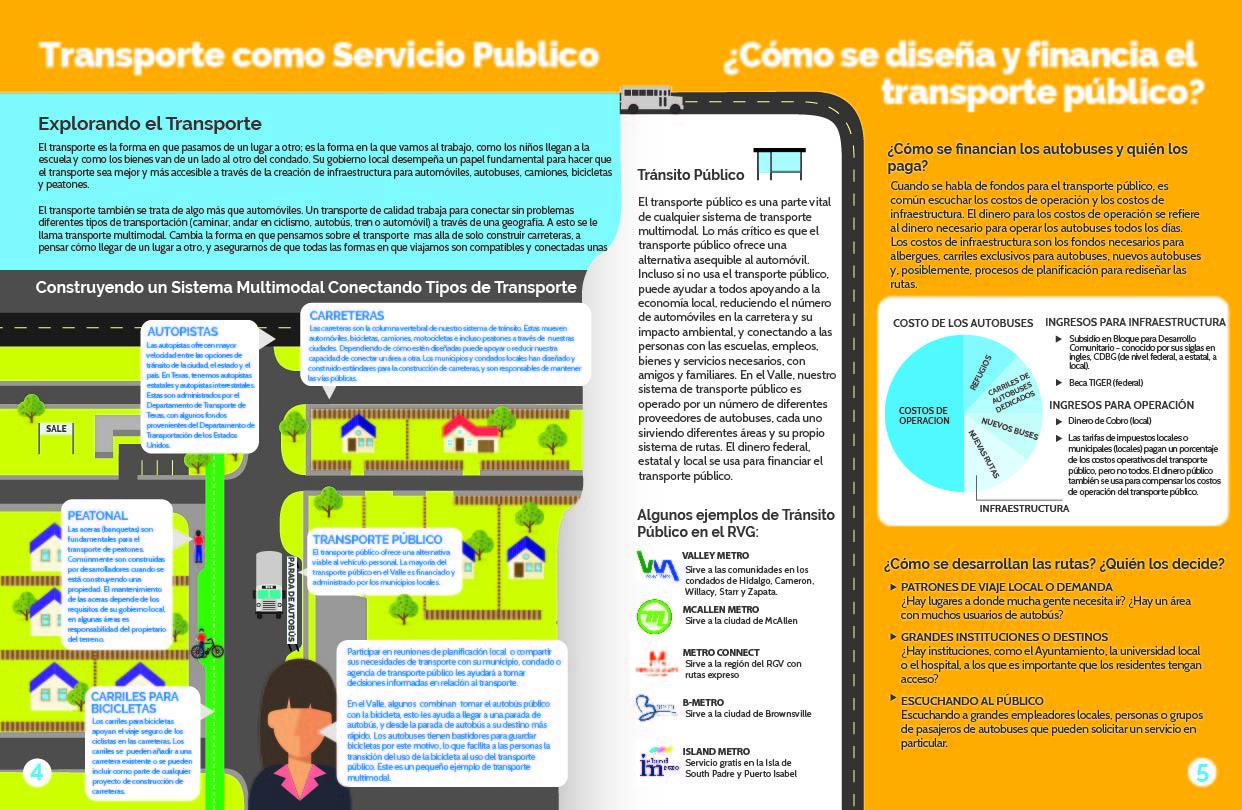 Public Service Level 2 4-5_SPANISH_final-01.jpg