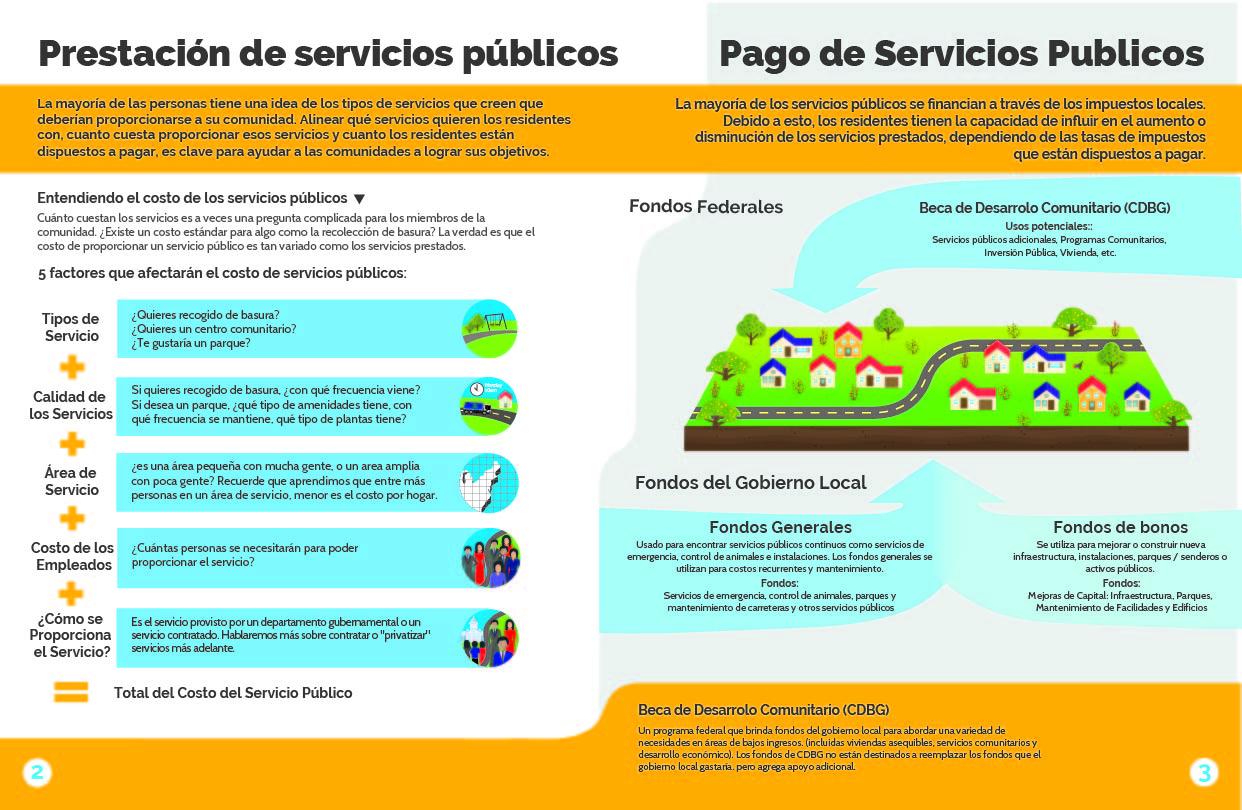 Public Service Level 3 2-3_SPANISH_final-01.jpg