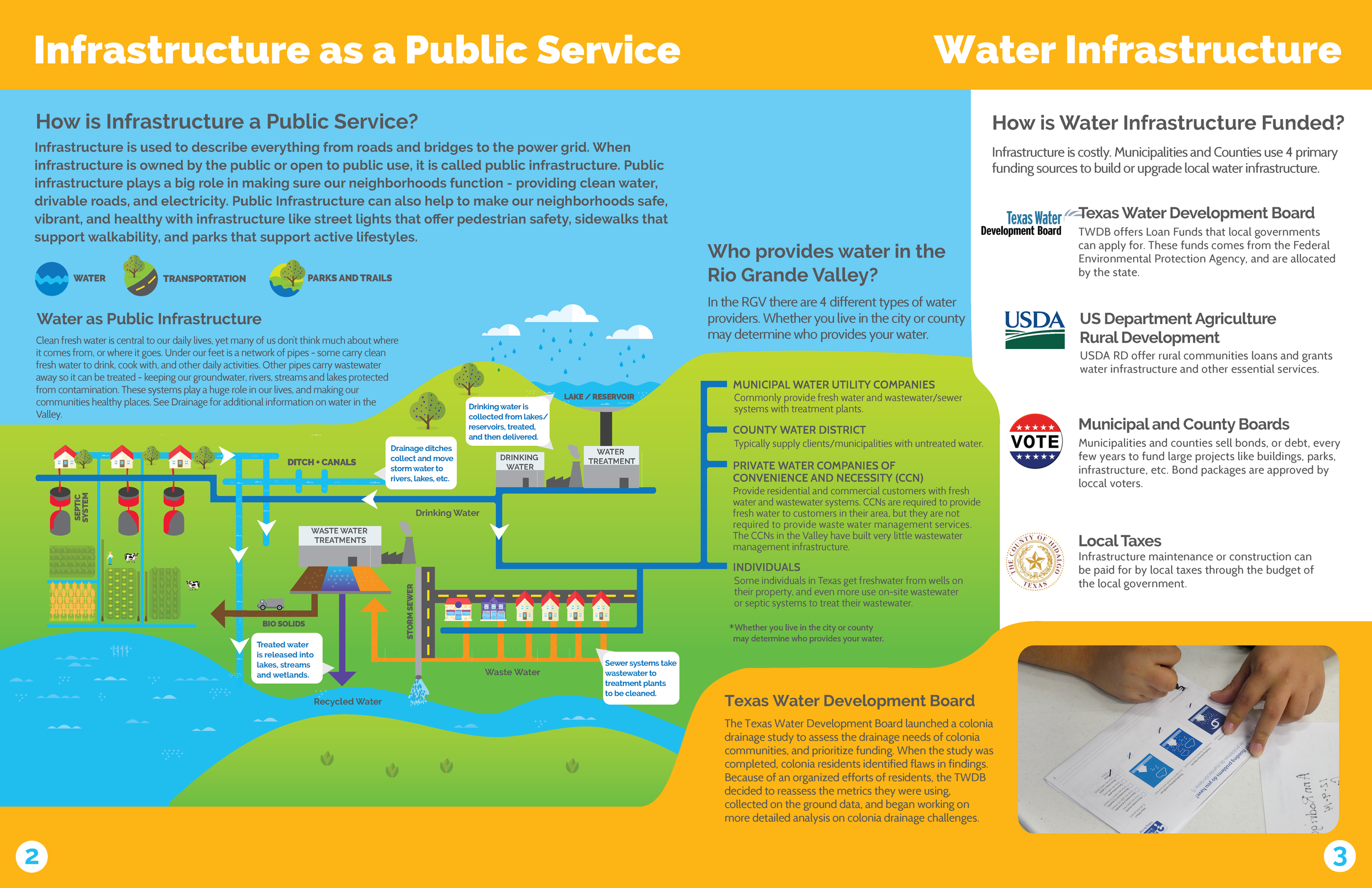 publicservices-level2-english-poster_Page_2.png