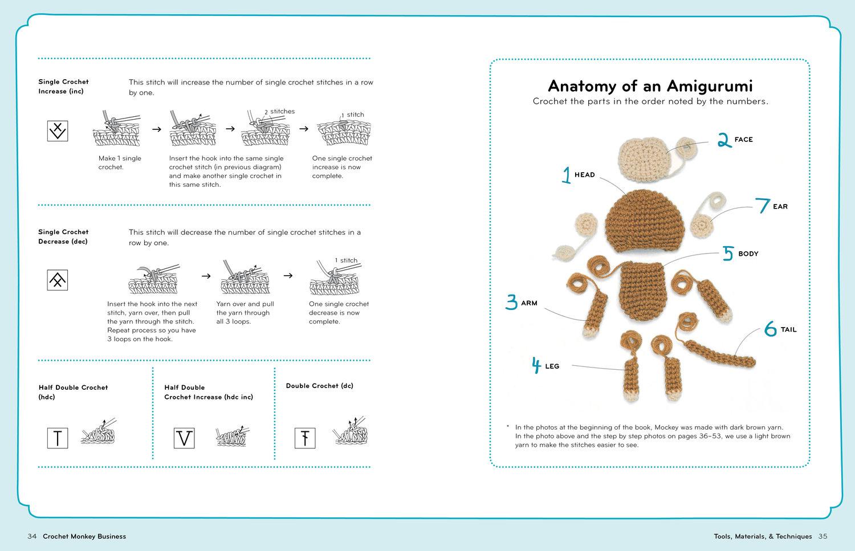 Crochet Amigurumi monkey from the Zoomigurumi book | Yarn animals ... | 967x1500