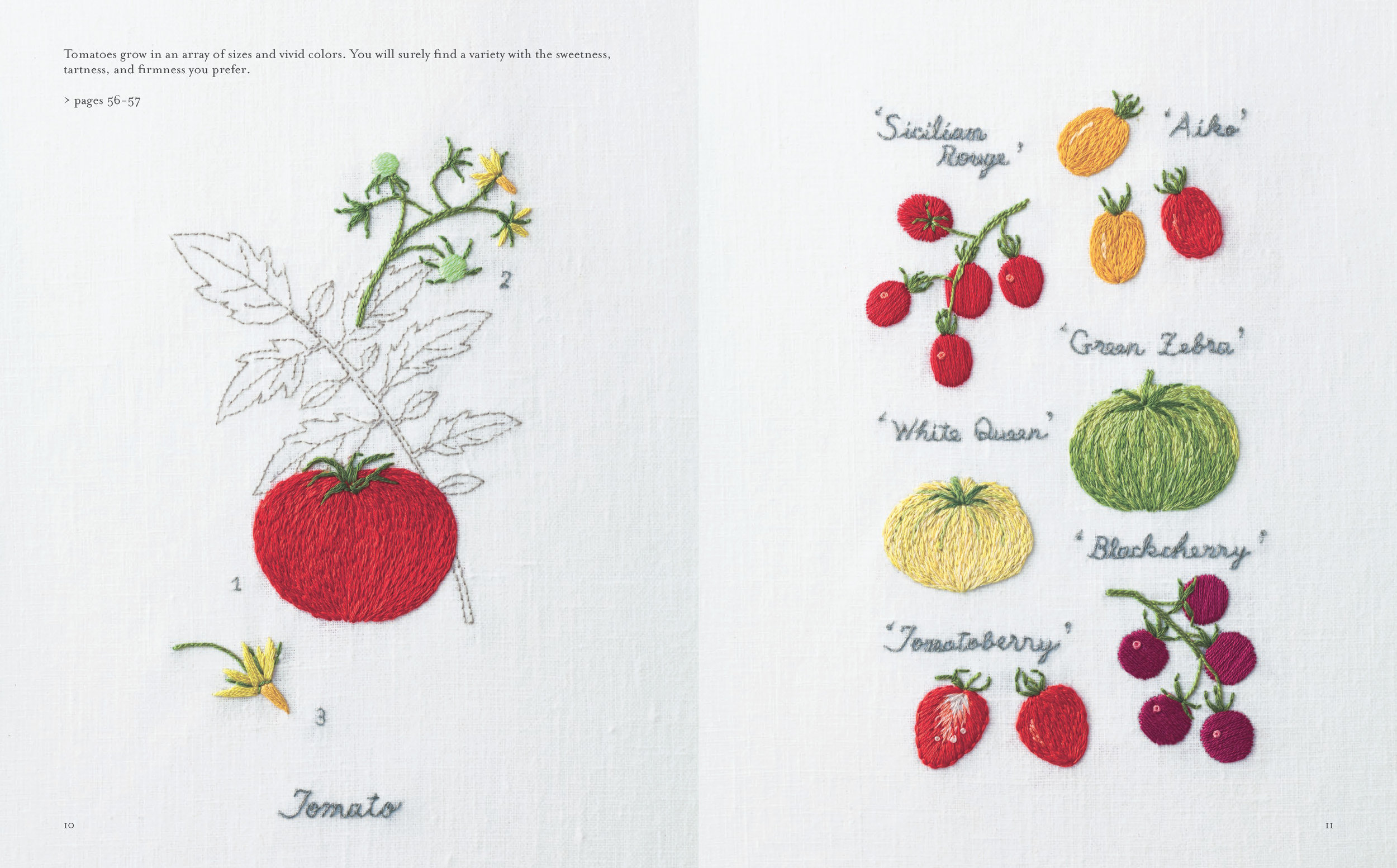 Embroidered Kitchen Garden 10.11.jpg