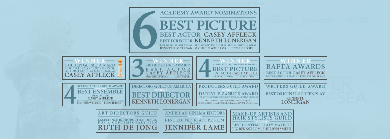 Manchester by the Sea Award Nominations