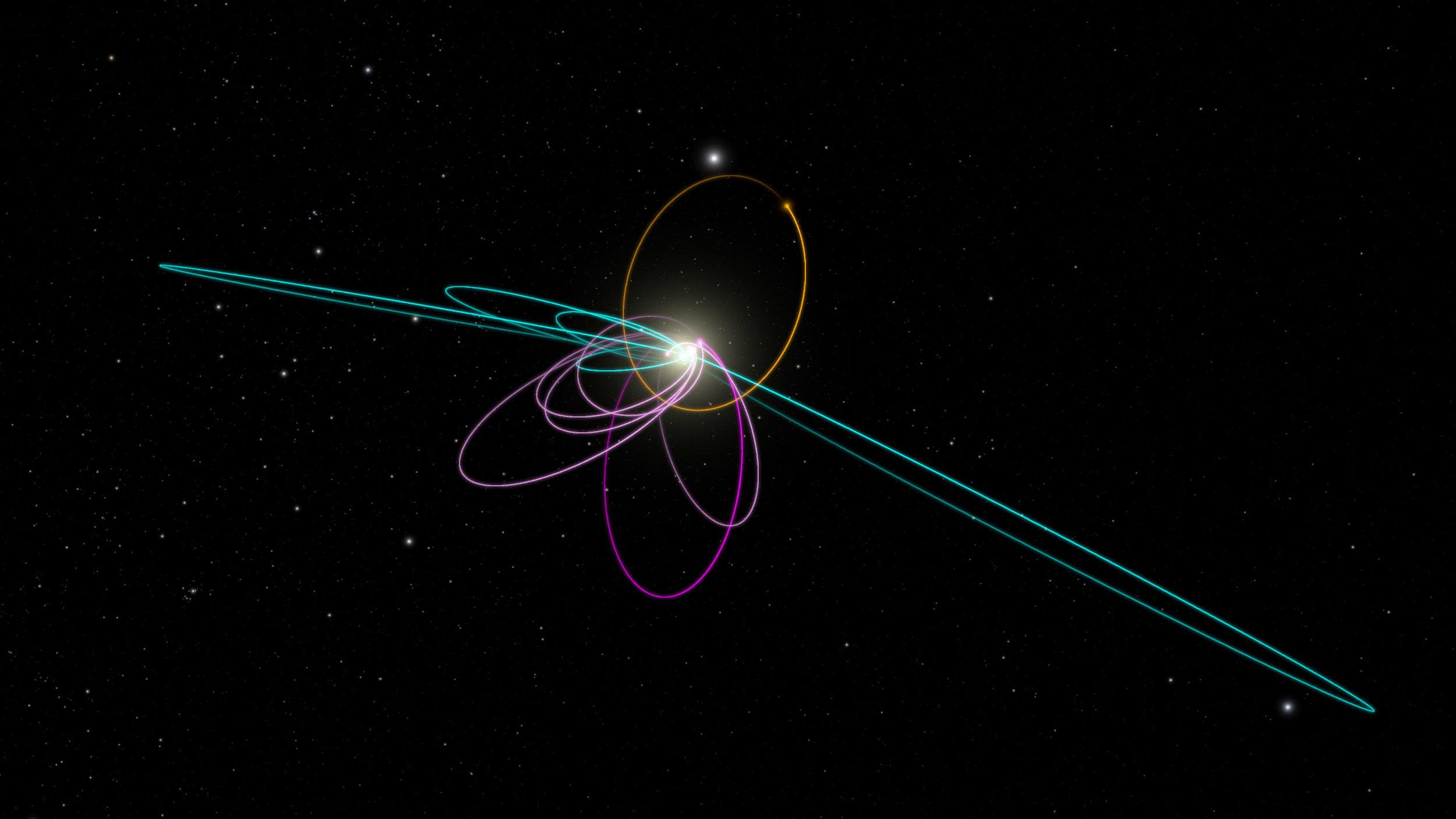 P9_KBO_extras_orbits.jpg