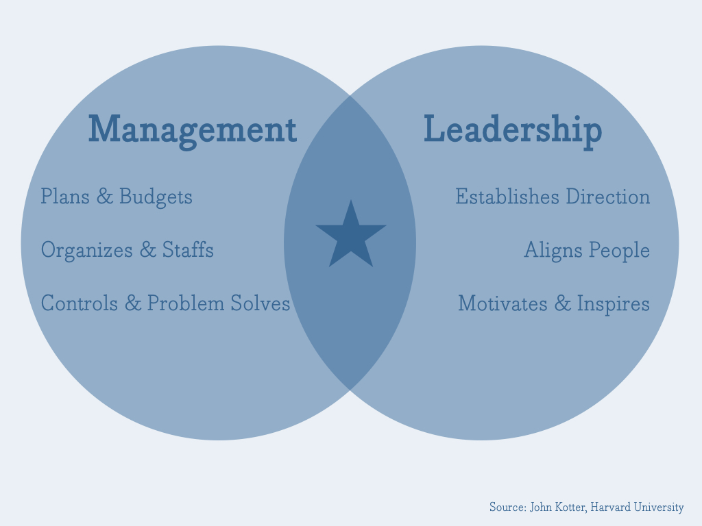 scr-managers-toolkit-leadership-management-v4.001.jpeg