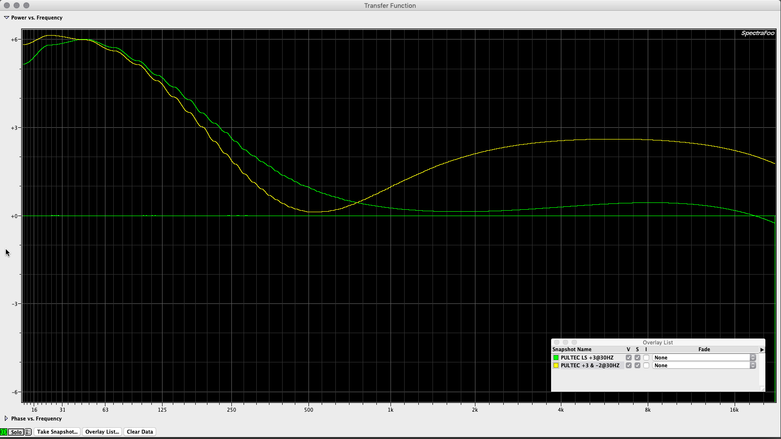 Boost only [green], boost plus attenuate [yellow]