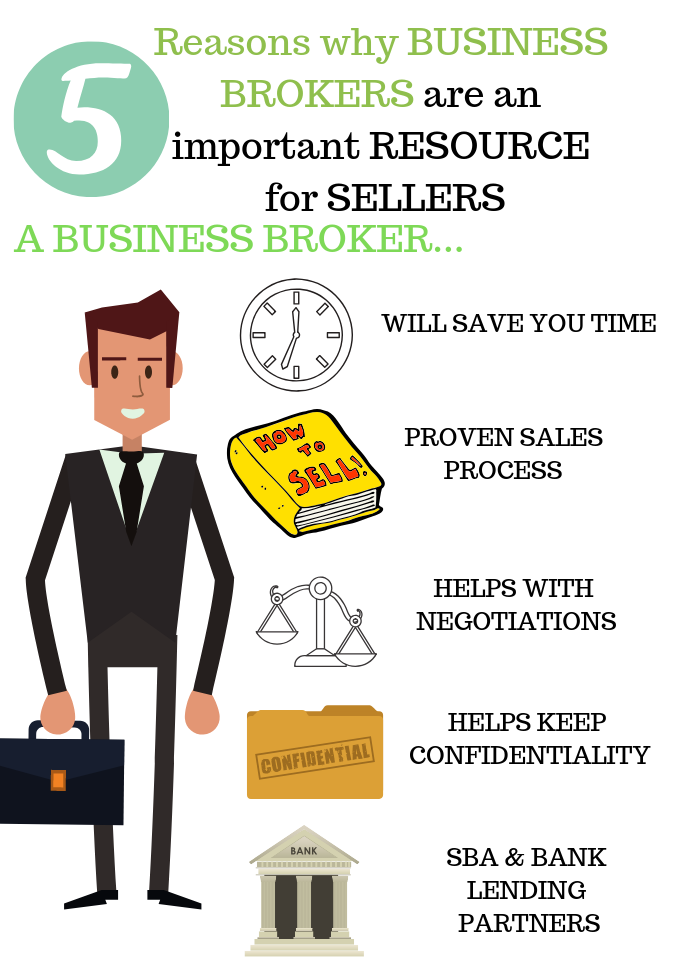 Reasons why Business Brokers are important for Owners.png