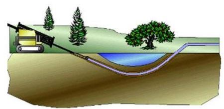 Horizontal_Directional_Drilling_3.jpg