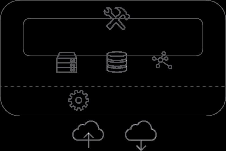 cloudFoundation.png