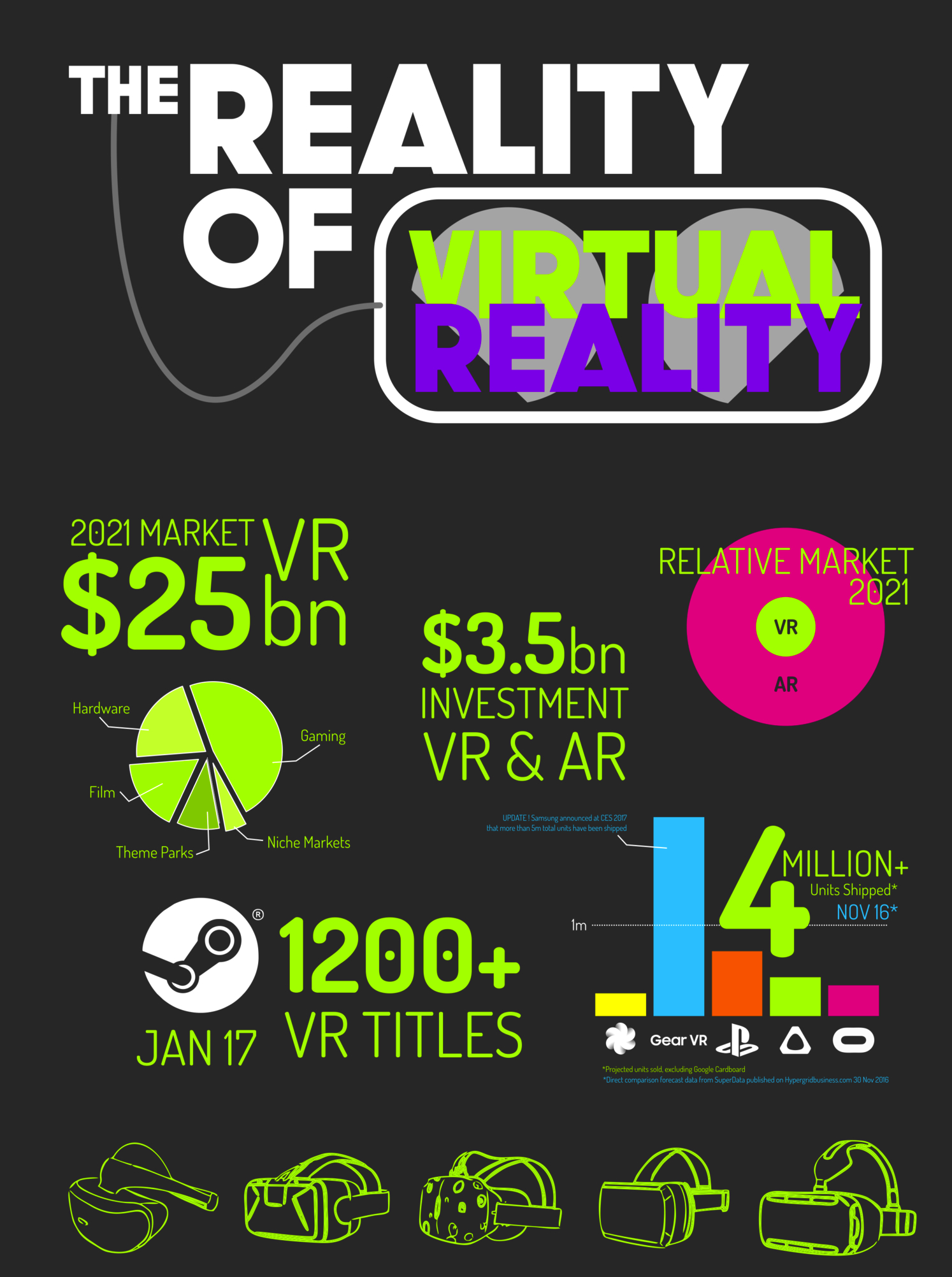 INFOGRAPHIC - REALITY OF VR (top half).jpg