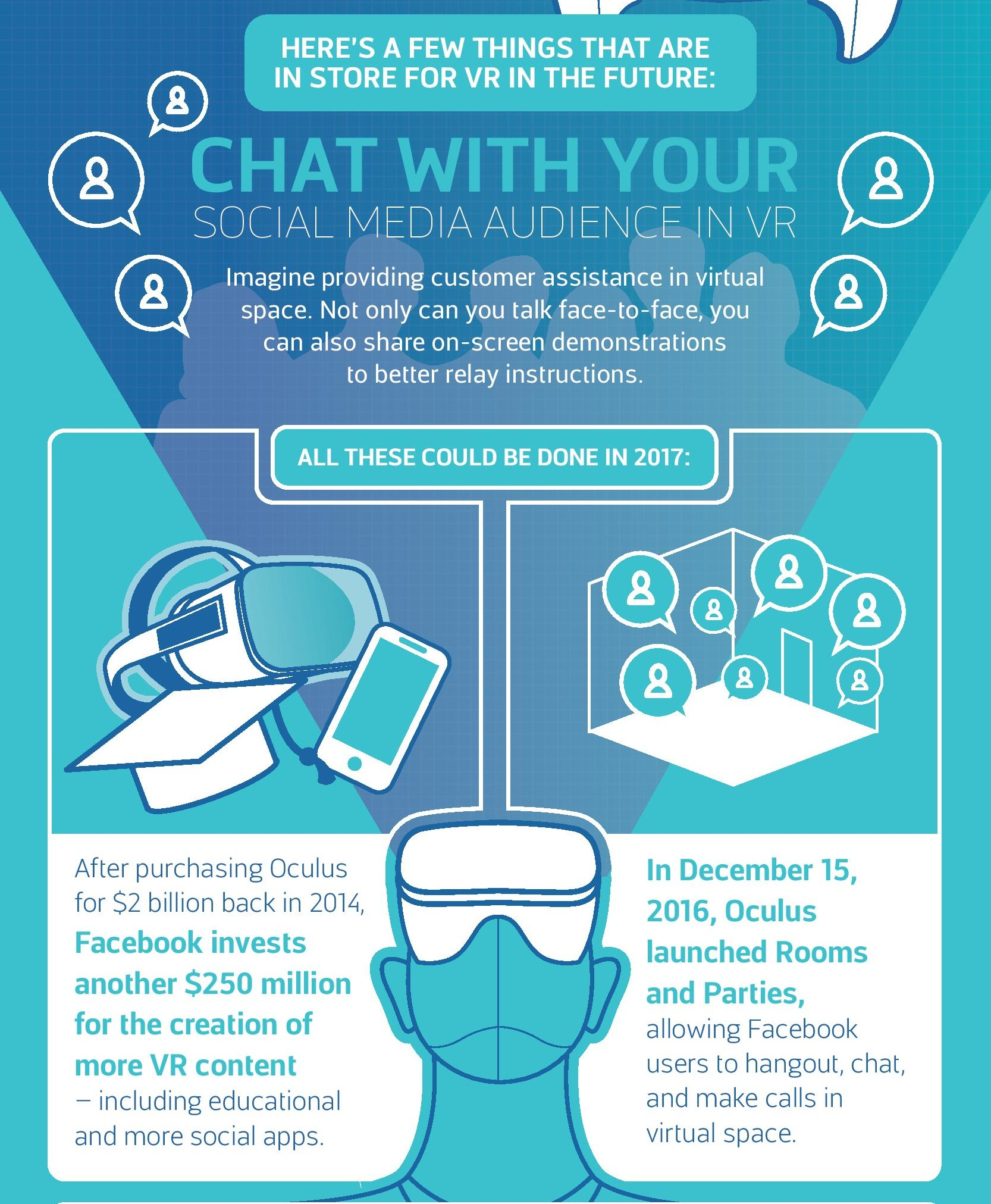 INFOGRAPHIC - VR AND MARKETING- top half b.jpg