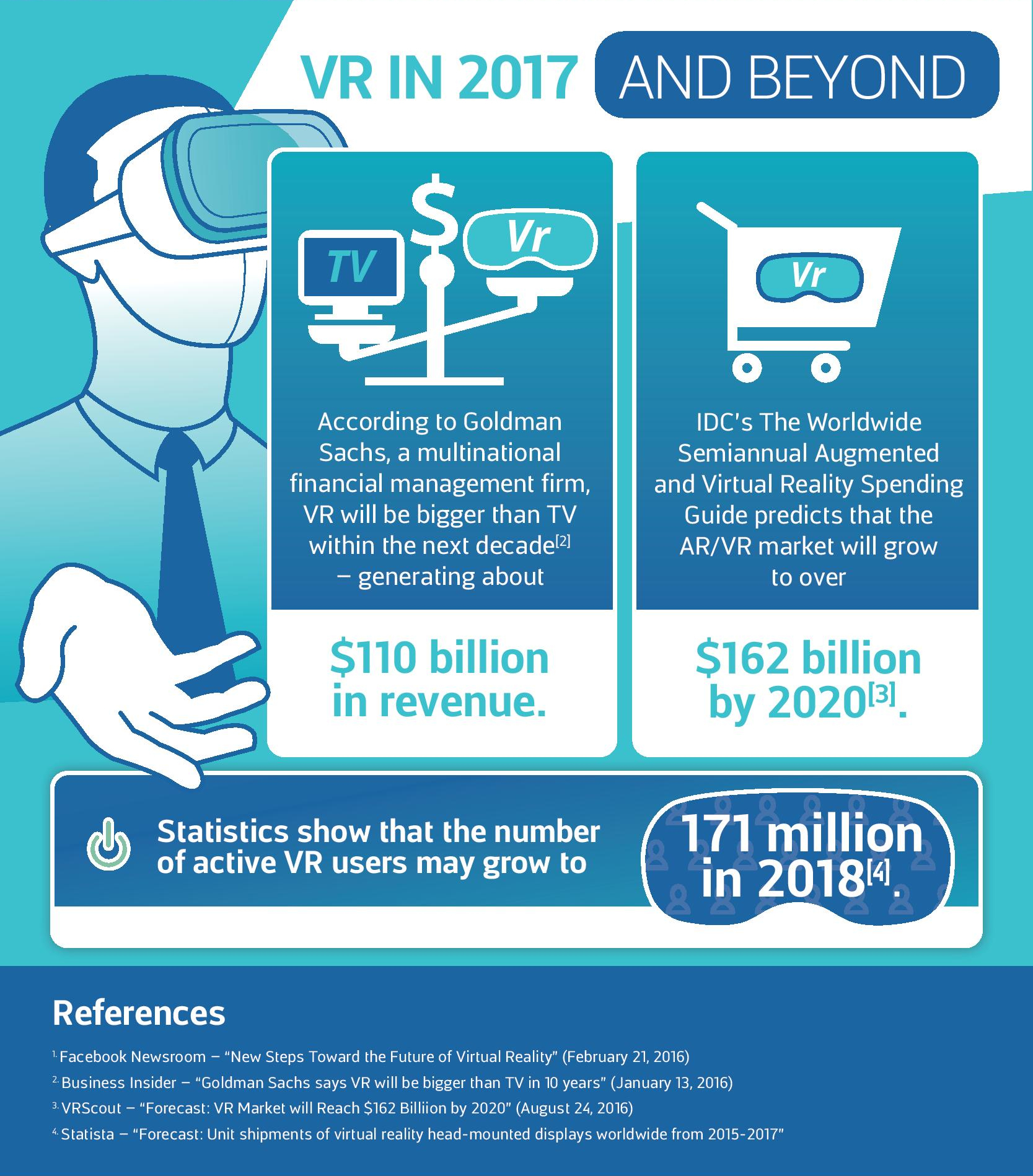 INFOGRAPHIC - VR AND MARKETING - bottom half b.jpg