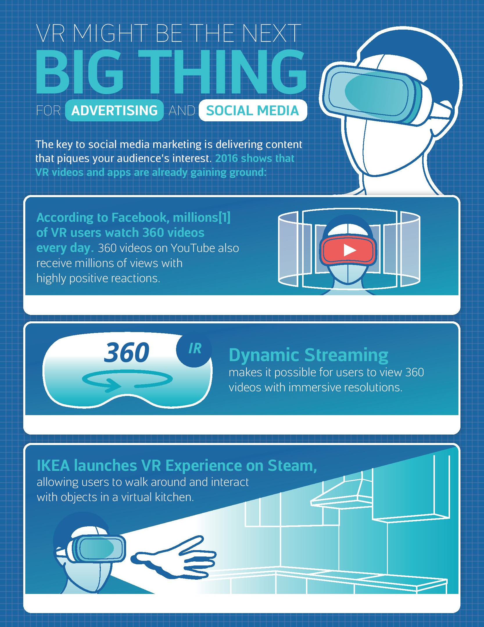INFOGRAPHIC - VR AND MARKETING - bottom half a.jpg
