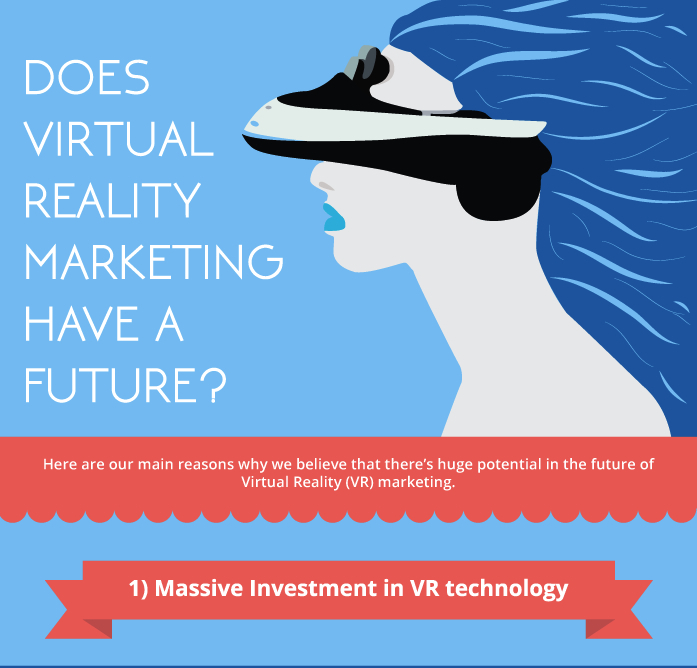 INFOGRAPHIC - VR AND MARKETING (bit old now - from July 2016)(top half a).jpg