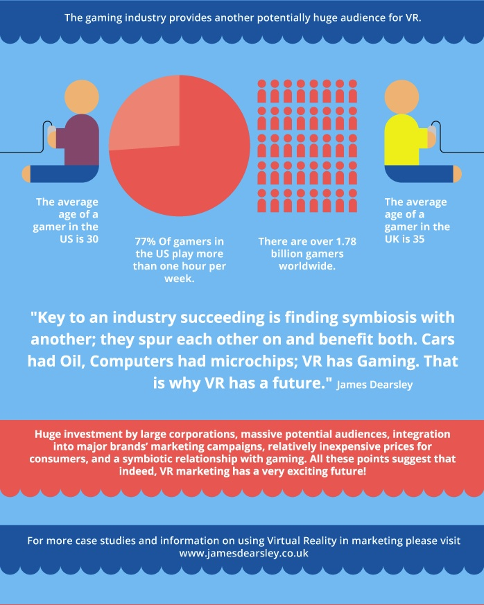 INFOGRAPHIC - VR AND MARKETING (bit old now - from July 2016)(bottom).jpg