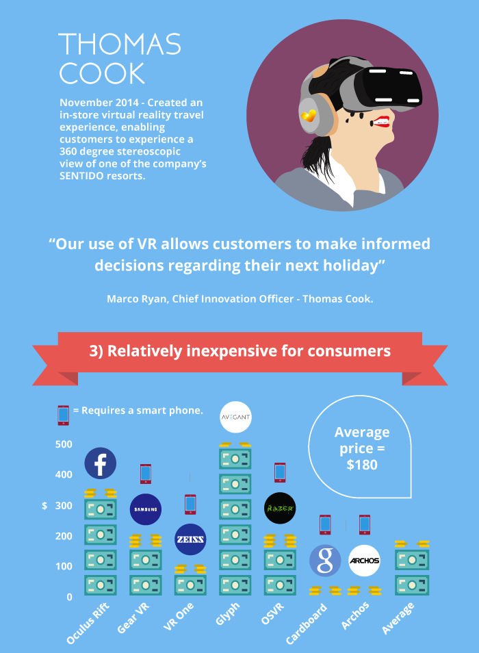 INFOGRAPHIC - VR AND MARKETING (bit old now - from July 2016)(middle section b).jpg
