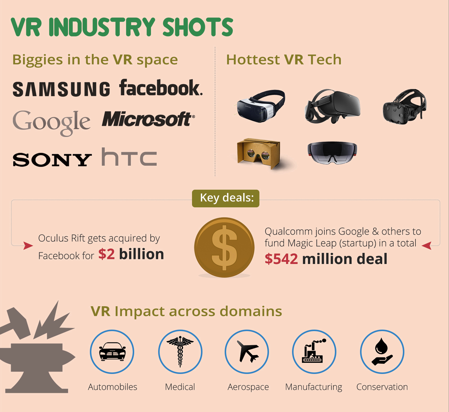 INFOGRAPHIC - VR BEHIND-THE-SCENES (top half a).jpg