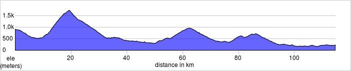 Day 5, Ravascletto to San Daniele del Friuli via the Zoncolan  100.7km, 2516m