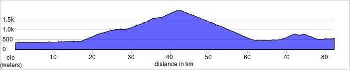Day one, Albertville to St. Jean de Maurienne. Col de la Madeleine and the Lacets de Montvernier  82.5k, 2450m