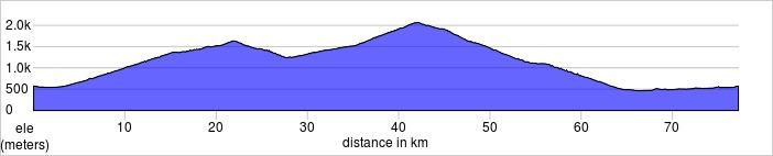 Day two,St. Jean de Maurienne Loop. Col du Mollard, Croix de la Fer, Col du Glandon  77.0k and 2206m