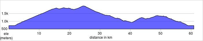 Day four, Bourg d'Oisans Loop. Alpes d'Huez, Col de la Sarenne, Route de la Roches d'Auris  58.5k and 2041m