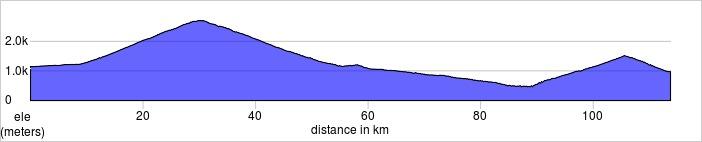 Day four, Barcelonnette to St. Martin Vésubie. Col de la Bonette, Col St. Martin.  113.4km, 2864m