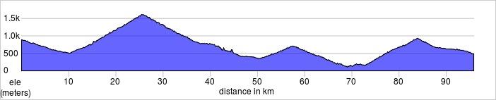 Day five, St. Martin Vésubie to La Turbie. Col de Turini, Col de Castillon, Col de Madone de Gorbio, Col de San Pancrace.  95.8km, 2842m