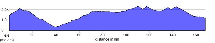 Day five, van transfer Bellinzona to Splugen. Ride Splugen to Bormio. Splügen Pass, Maloja Pass, Bernina Pass, Forcola di Livigno, Passo d'Eira, Passo del Foscagno.  168.0km, 4033m