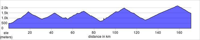 Day one, Cluses, France to La Thuile, Italy. Col de la Colombiére, Col des Aravis, Col des Saisies, Cormet de Roselend, Col du Petit Saint Bernard.  170.9km, 5487m.