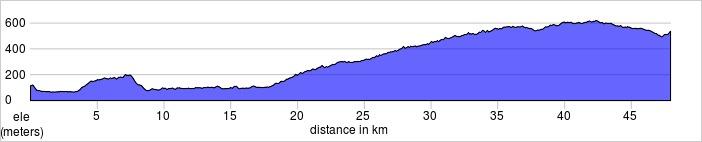 Day three, Certaldo to Radda. Castelina in Chianti. Longer rides available.  47.9km, 966m