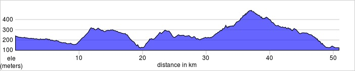 Day six, Greve in Chianti to Figline Valdarno. Shorter and longer rides available.  50.9km, 795m