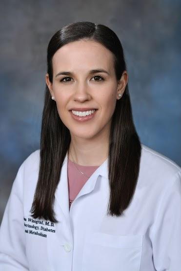 Dr. Dina Winograd