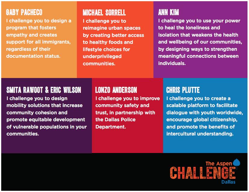 Aspen-Challenge-Challenges-Dallas.png