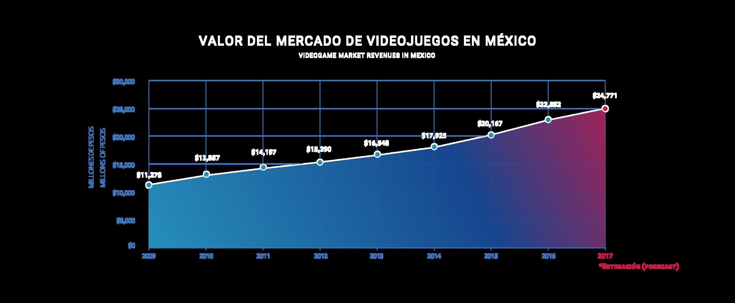 charts04.png