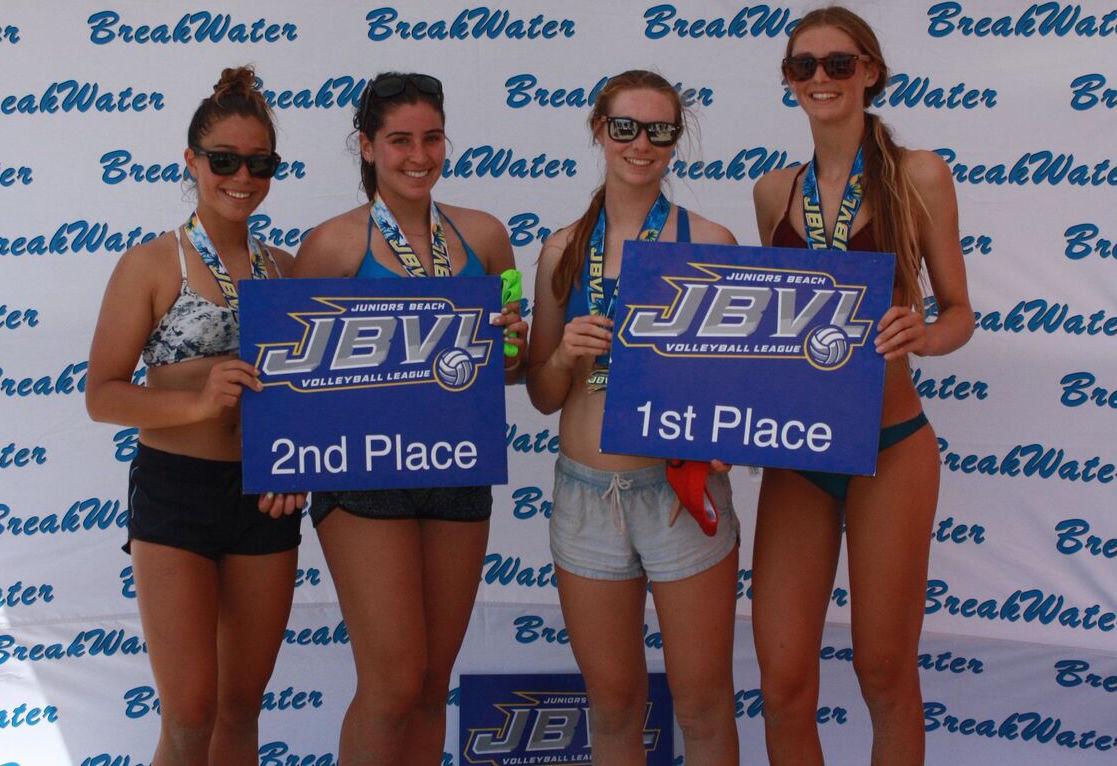 BreakWater and Beach Volleyball Sunglasses
