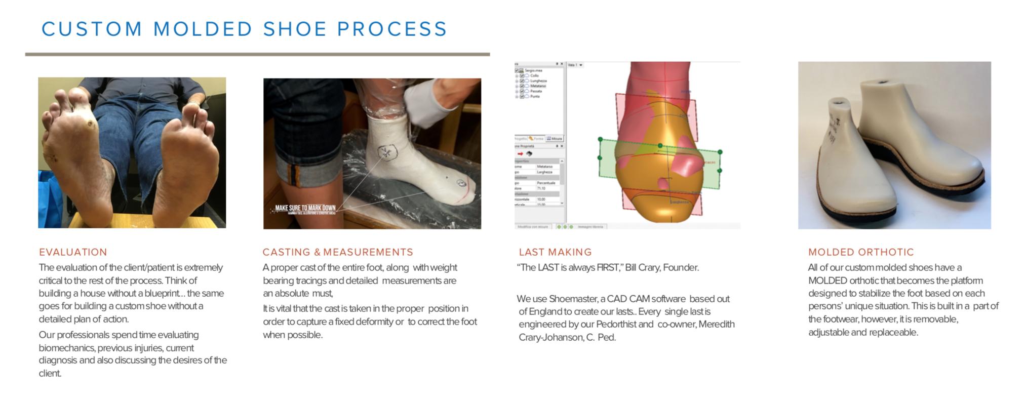 process1.png