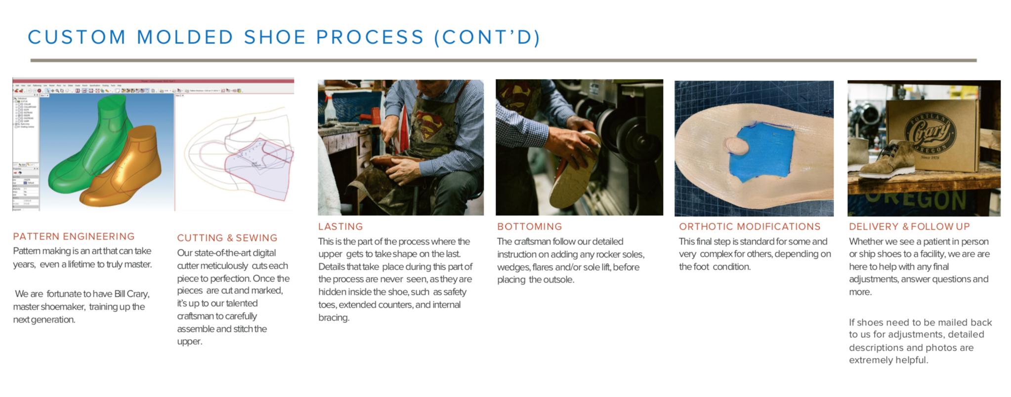 process2.png