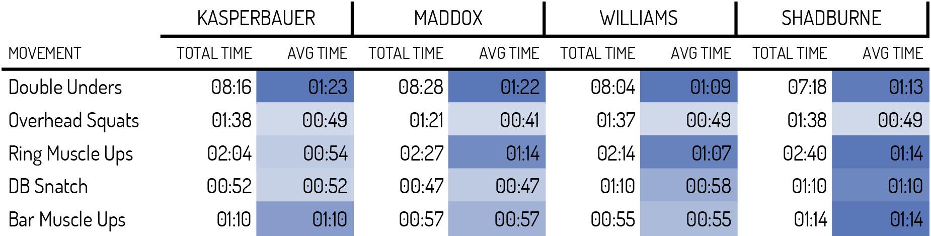 18.3-Performance-Averages-1.jpg