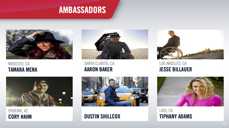 WFL Ambassadors.jpg