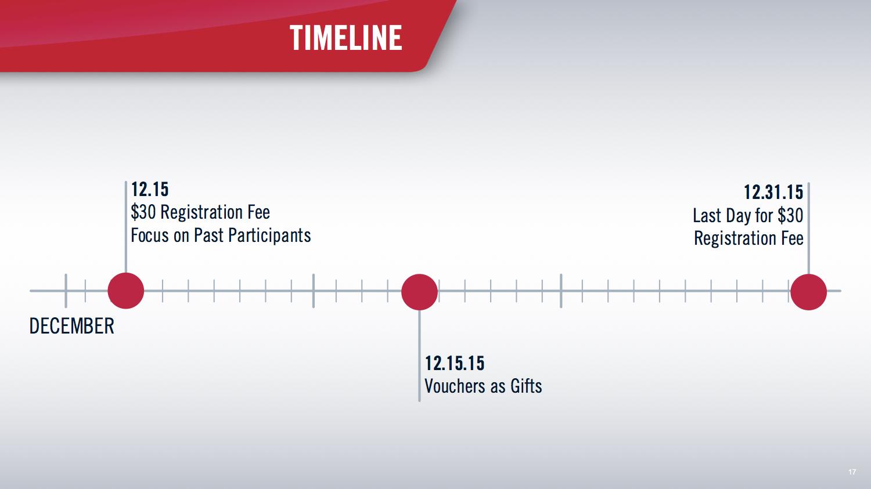 WFL Timeline.jpg