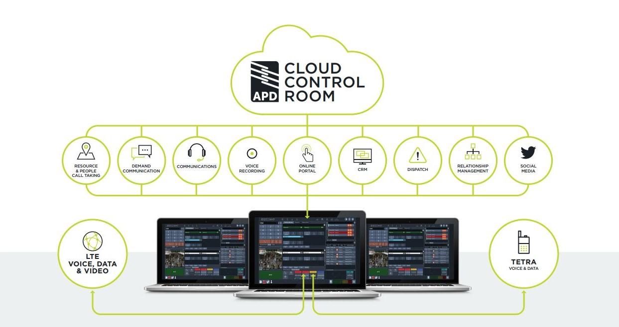 APD Cloud Control Room.JPG