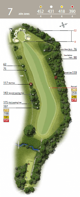 John Jones - Hole 7 - The Waterfall Golf Course.png